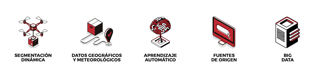 Personalización EMRED Consulting